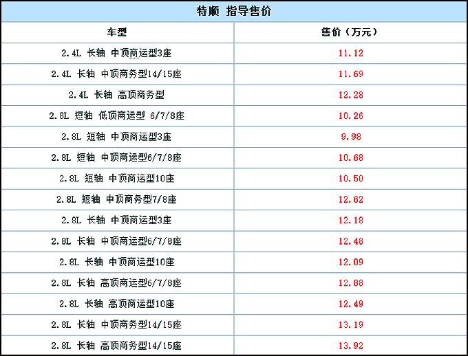 98时时彩计划_尊尼重庆时时彩平台:售9.98-13.92万元 江铃特顺正式上市