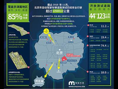 又增20辆 百度在京路测资格车已达45辆