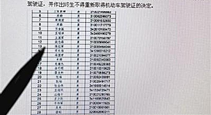 04月05日上海警方在互联网上集中公布的终生禁驾名单
